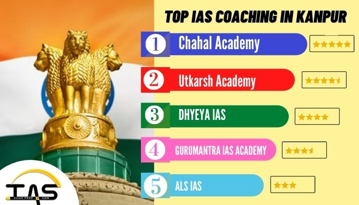 List of Top IAS Coaching Institutes in Kanpur