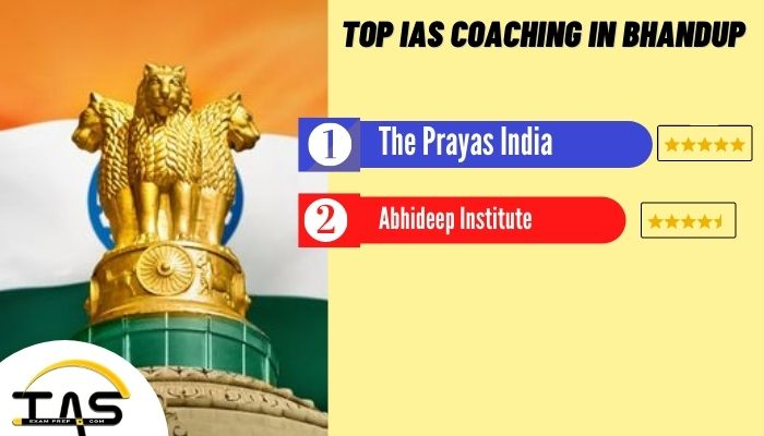 List of Top IAS Classes in Bhandup
