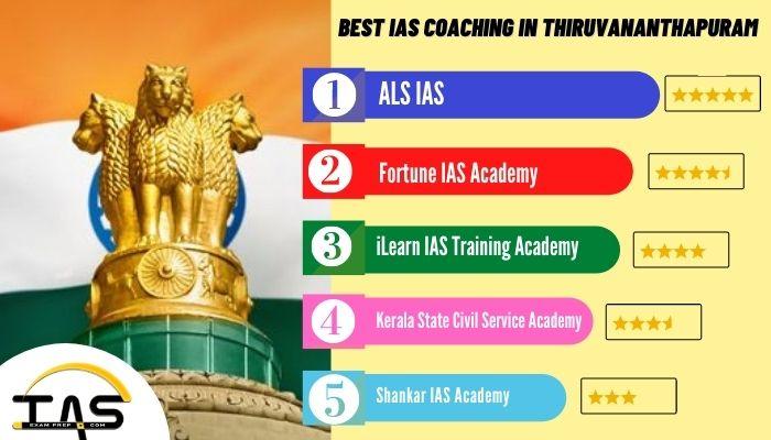 List of Top IAS Coaching Institutes in Thiruvananthapuram