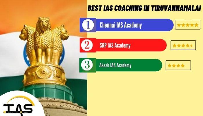 List of Top IAS Coaching Institutes in Tiruvannamalai